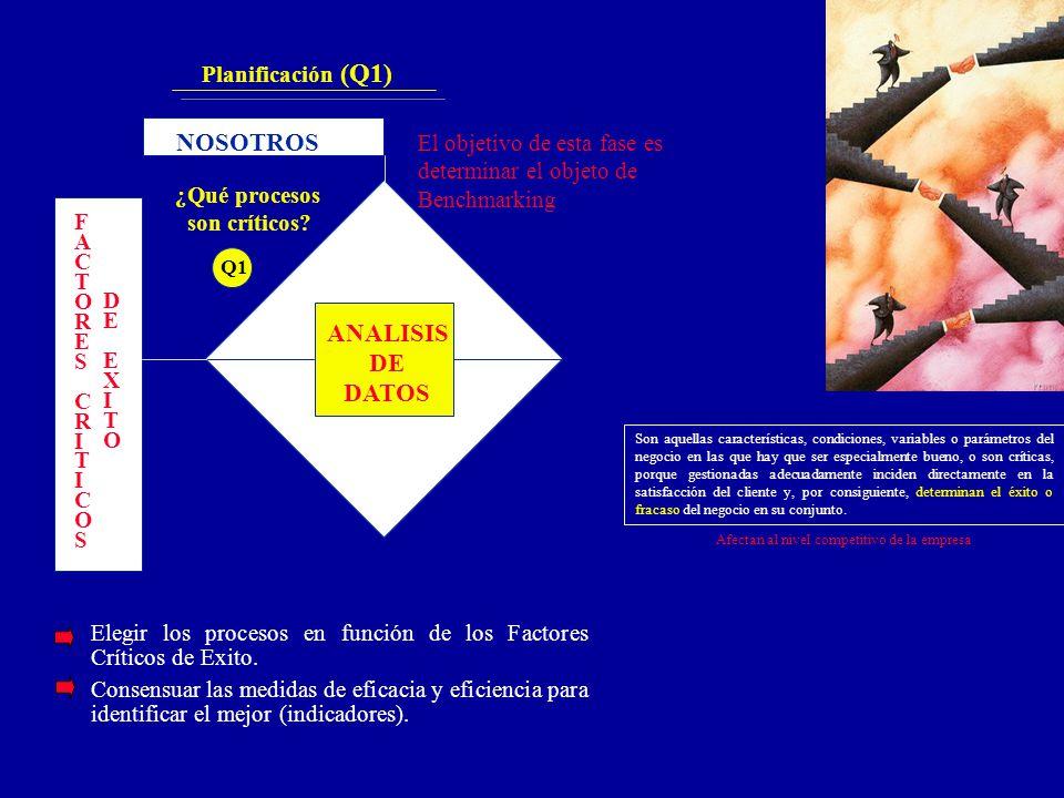 Planificación (Q1) NOSOTROS ANALISIS DE DATOS