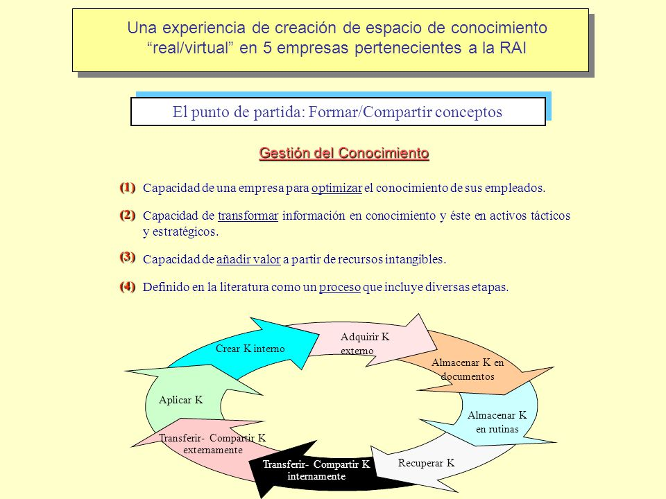 El punto de partida: Formar/Compartir conceptos