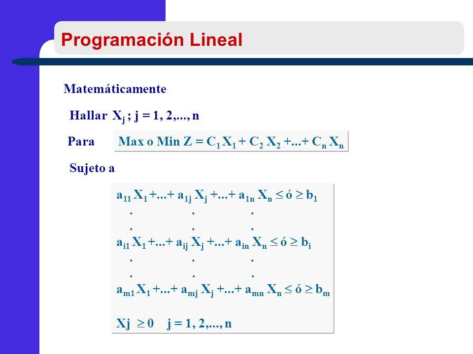 Programación Lineal Matemáticamente Hallar Xj ; j = 1, 2,..., n Para