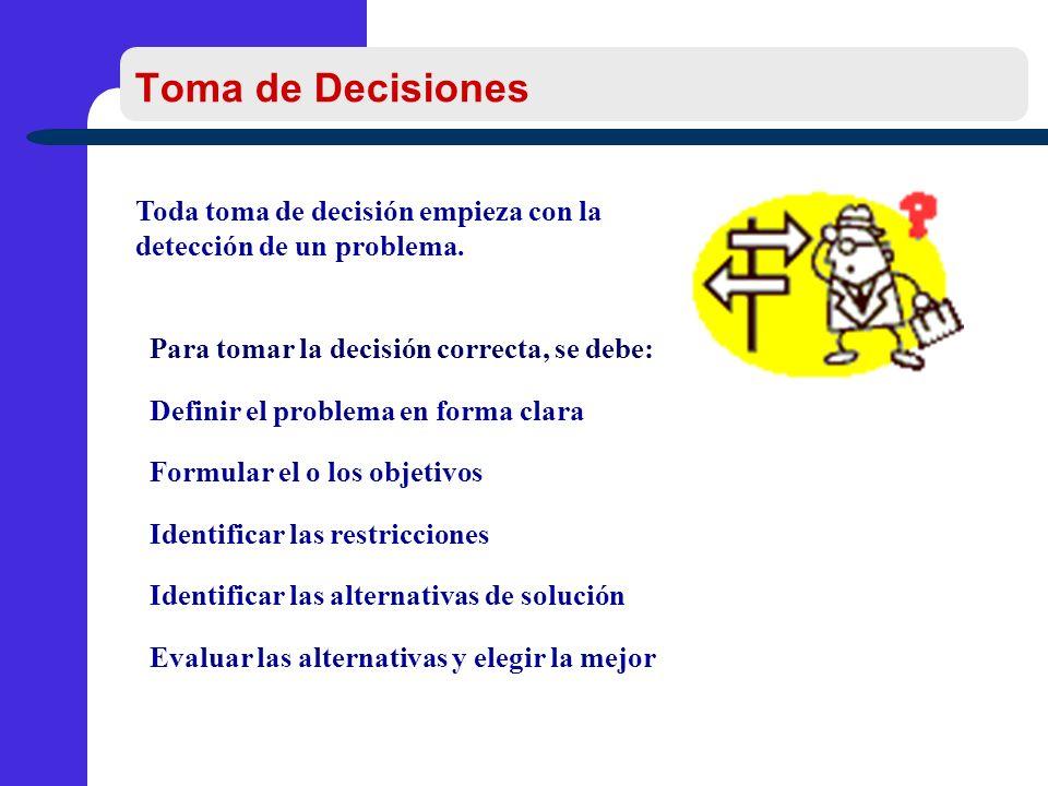 Toma de Decisiones Toda toma de decisión empieza con la detección de un problema. Para tomar la decisión correcta, se debe:
