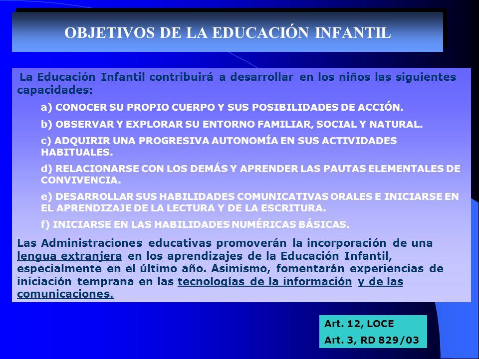 OBJETIVOS DE LA EDUCACIÓN INFANTIL
