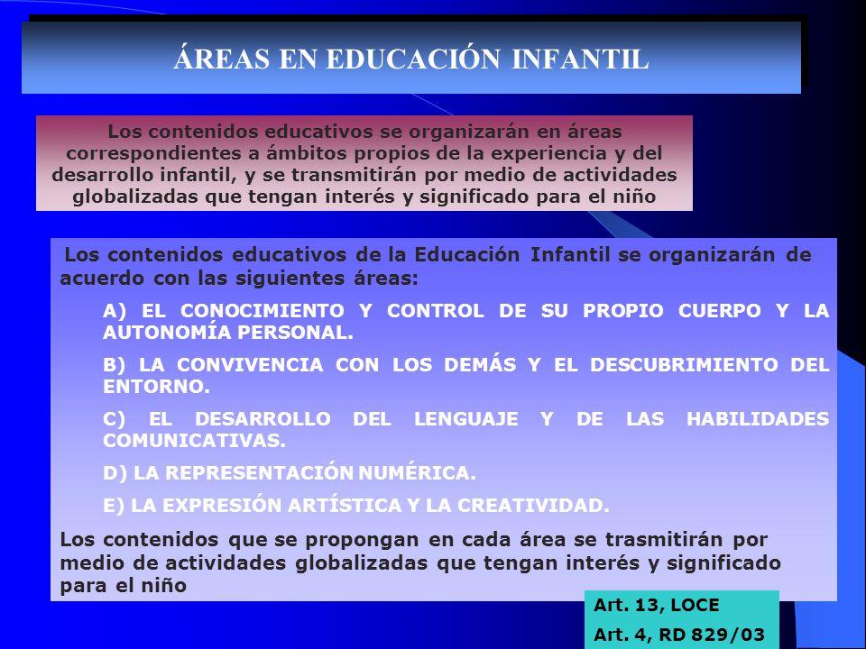 ÁREAS EN EDUCACIÓN INFANTIL