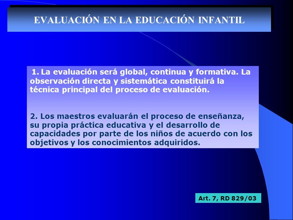 EVALUACIÓN EN LA EDUCACIÓN INFANTIL
