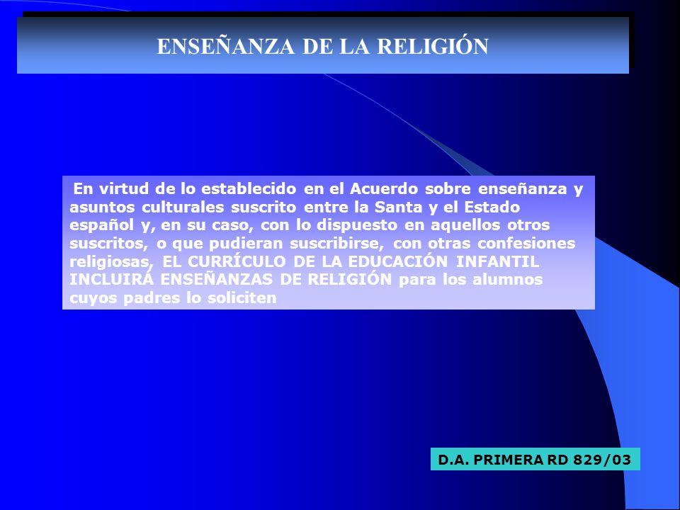 ENSEÑANZA DE LA RELIGIÓN