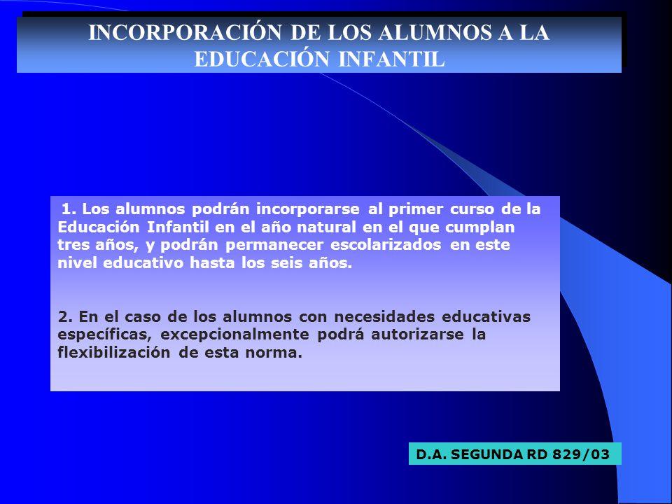 INCORPORACIÓN DE LOS ALUMNOS A LA EDUCACIÓN INFANTIL