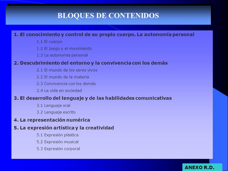 BLOQUES DE CONTENIDOS 1. El conocimiento y control de su propio cuerpo. La autonomía personal. 1.1 El cuerpo.
