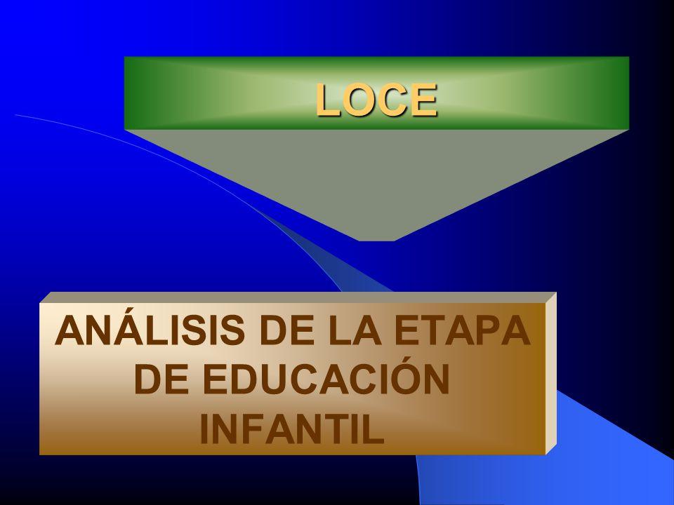 ANÁLISIS DE LA ETAPA DE EDUCACIÓN INFANTIL