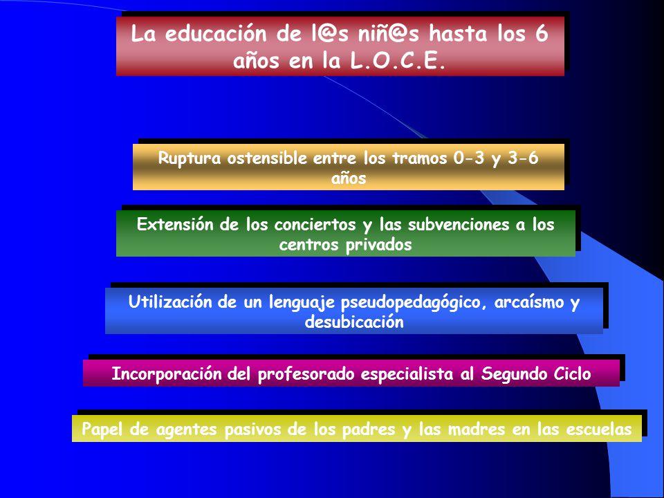 La educación de l@s niñ@s hasta los 6 años en la L.O.C.E.