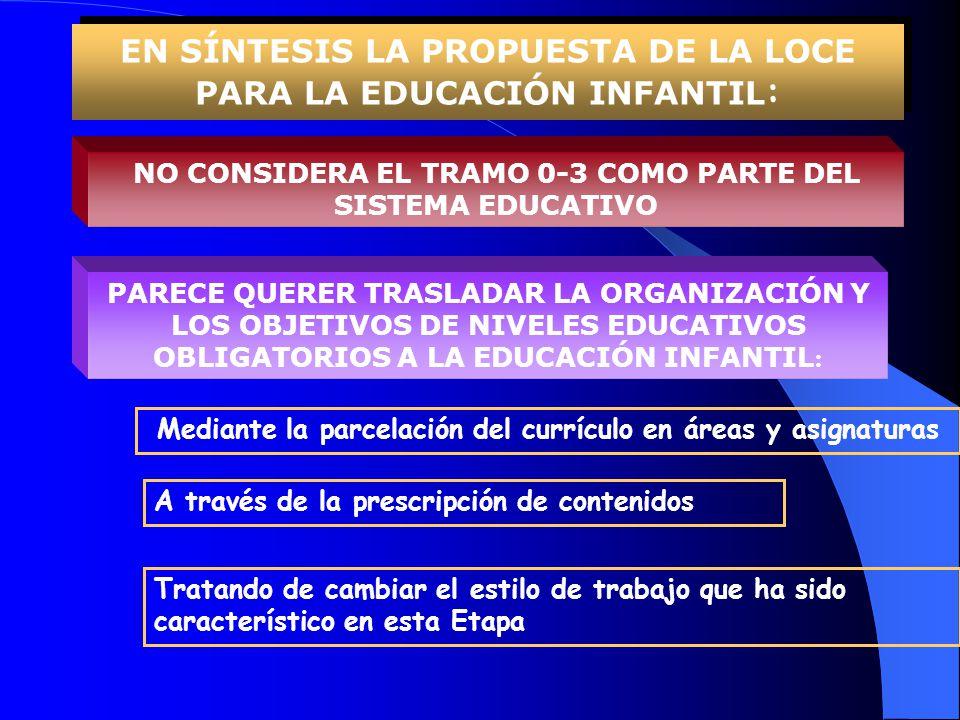 EN SÍNTESIS LA PROPUESTA DE LA LOCE PARA LA EDUCACIÓN INFANTIL: