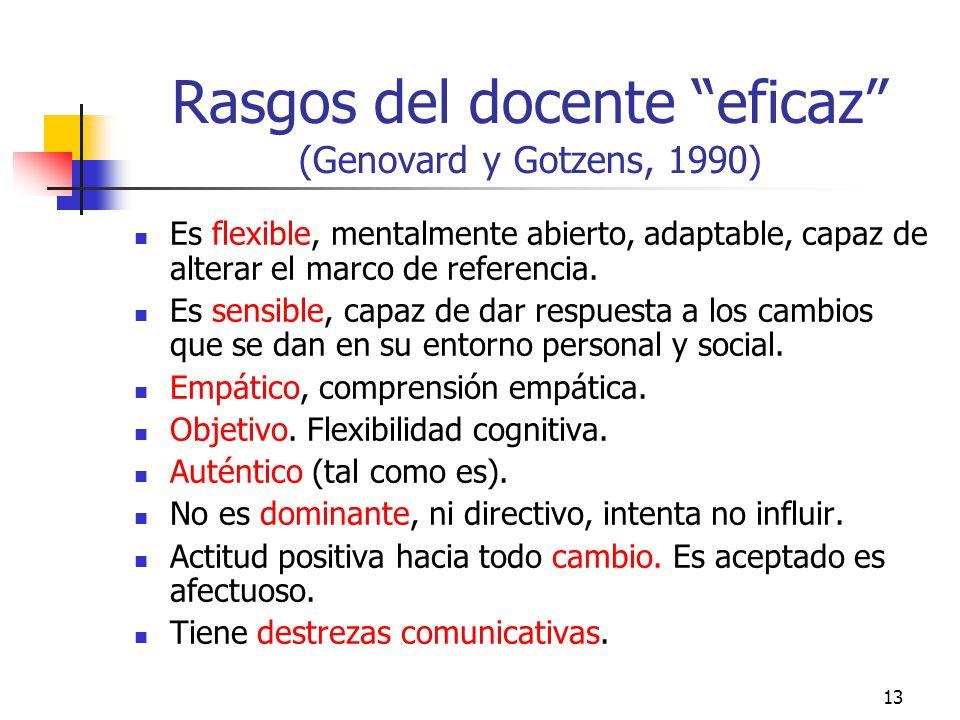 Rasgos del docente eficaz (Genovard y Gotzens, 1990)