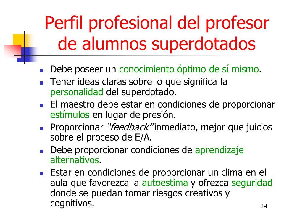 Perfil profesional del profesor de alumnos superdotados