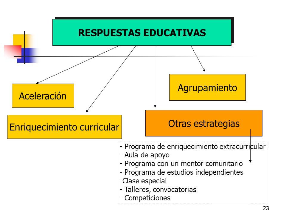 RESPUESTAS EDUCATIVAS