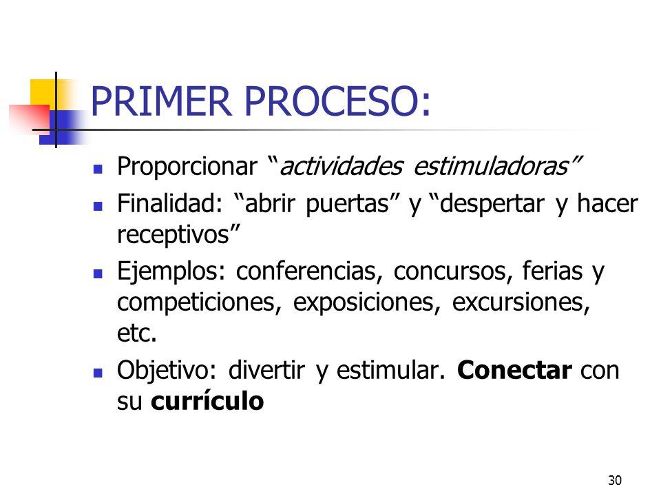 PRIMER PROCESO: Proporcionar actividades estimuladoras