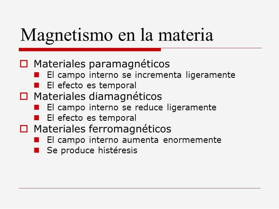 Magnetismo en la materia