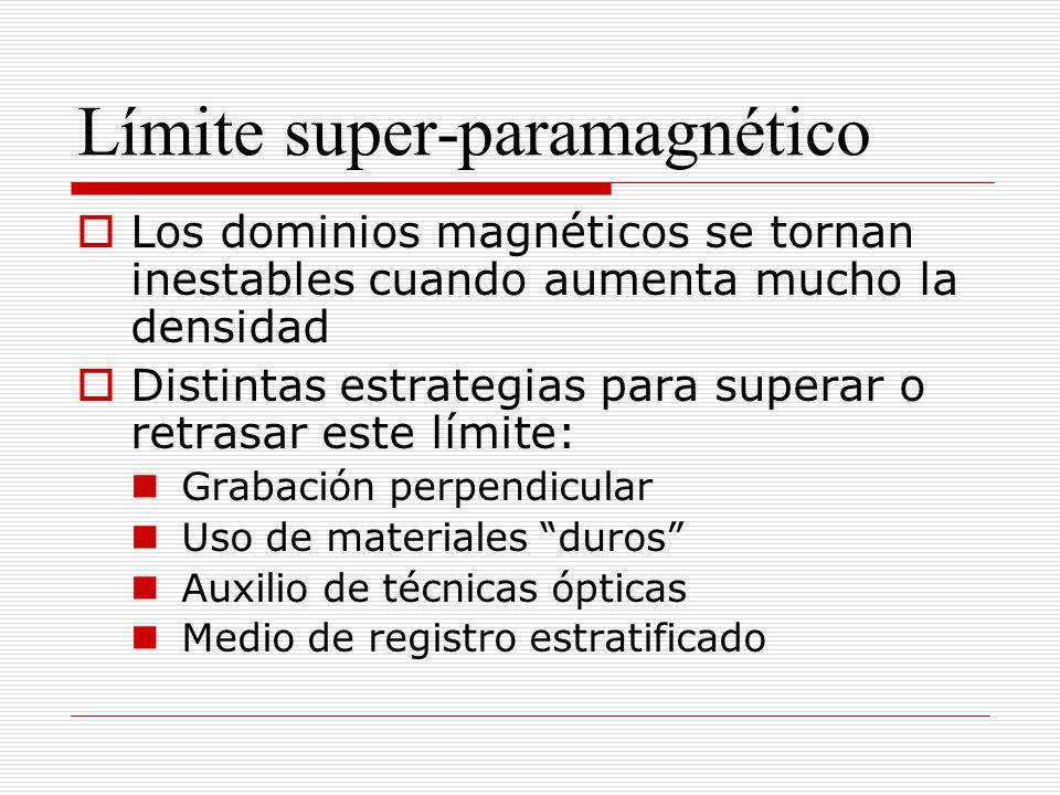 Límite super-paramagnético