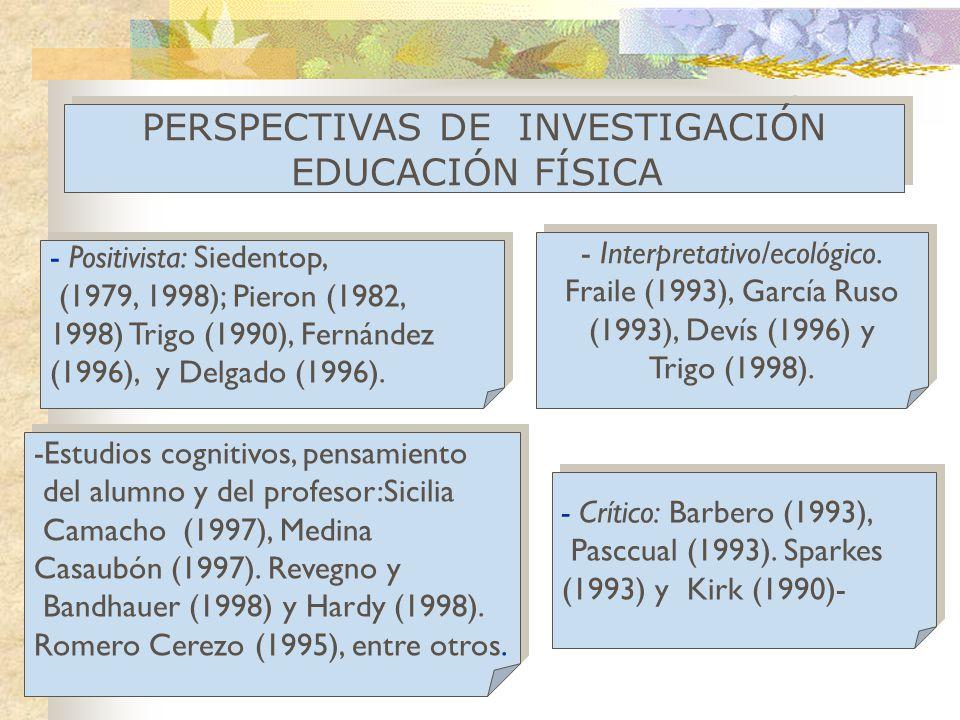 PERSPECTIVAS DE INVESTIGACIÓN EDUCACIÓN FÍSICA