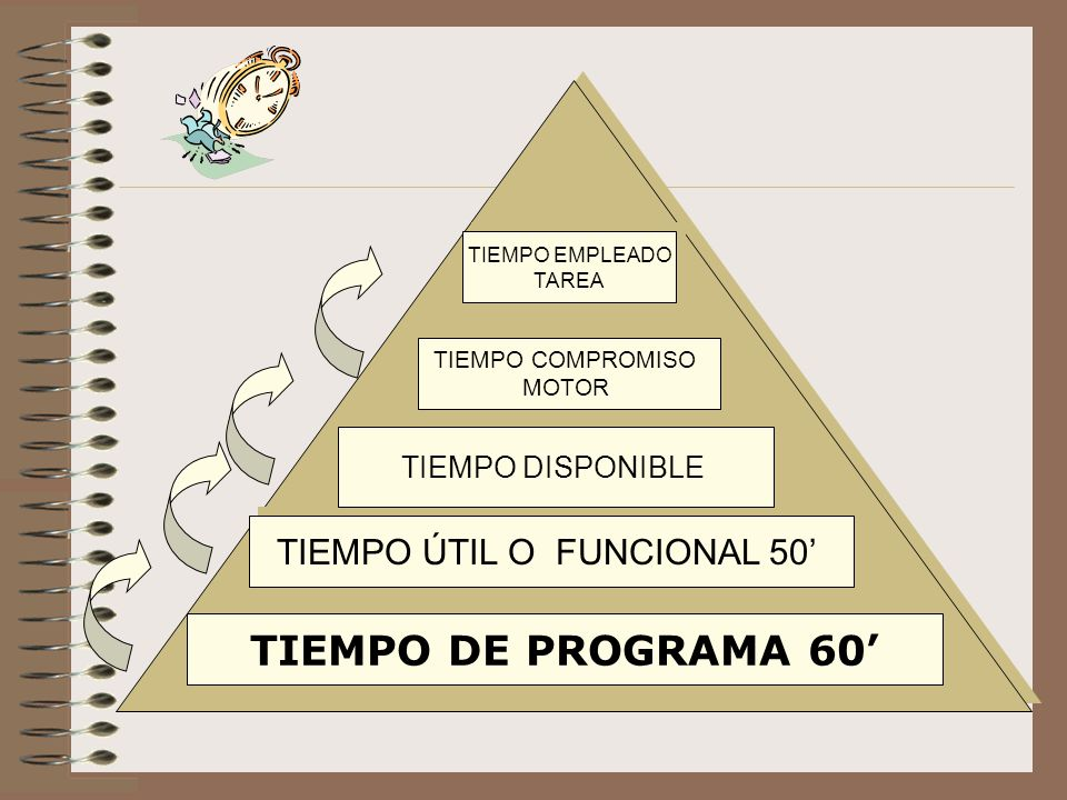 TIEMPO ÚTIL O FUNCIONAL 50'