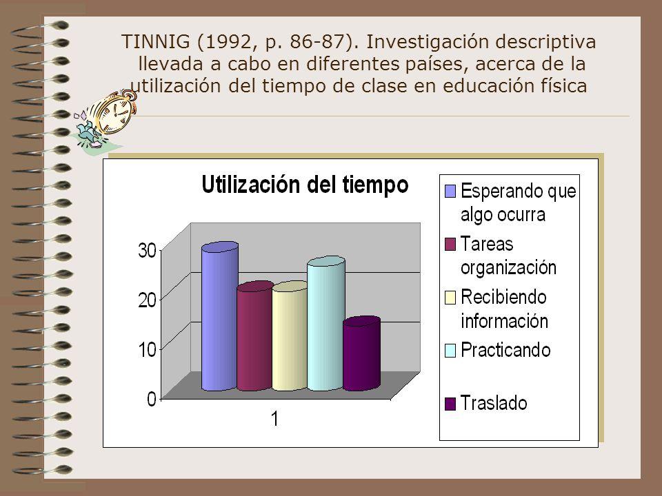 TINNIG (1992, p. 86-87).
