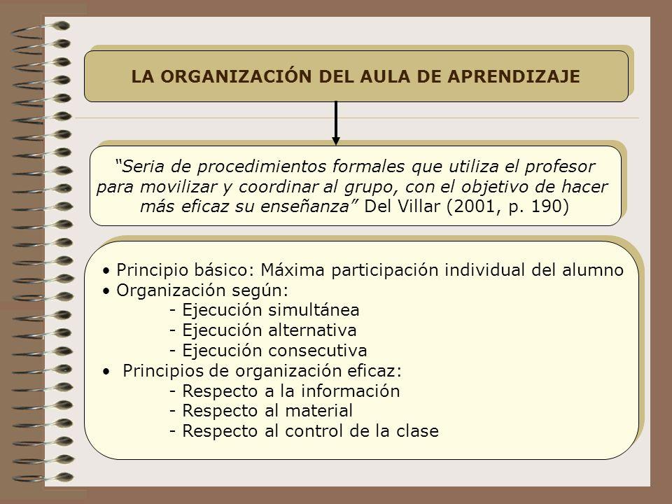 LA ORGANIZACIÓN DEL AULA DE APRENDIZAJE