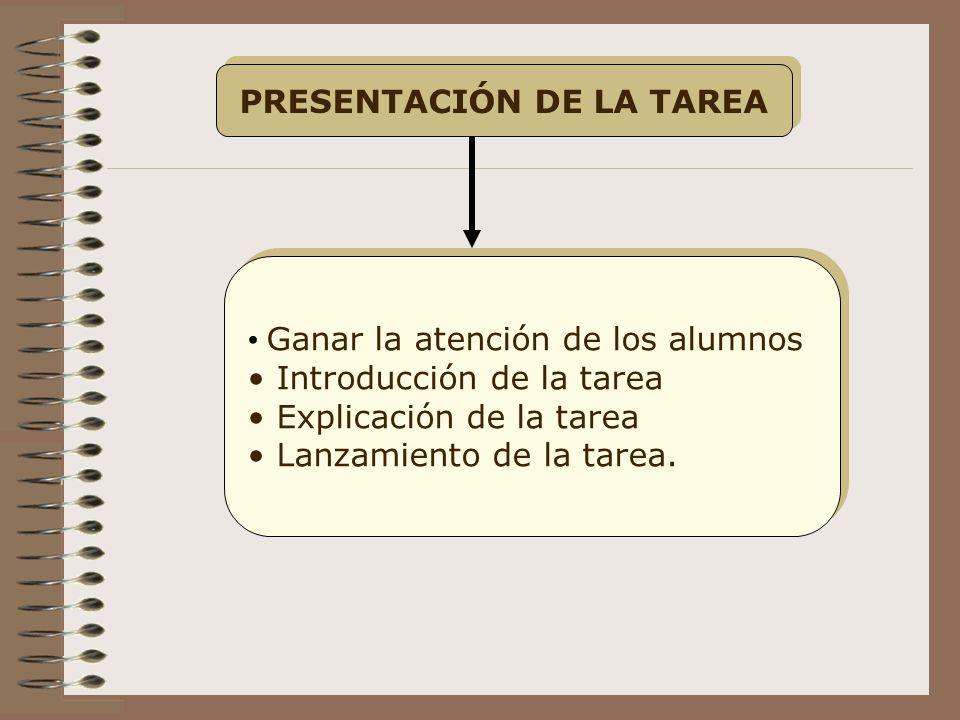 PRESENTACIÓN DE LA TAREA