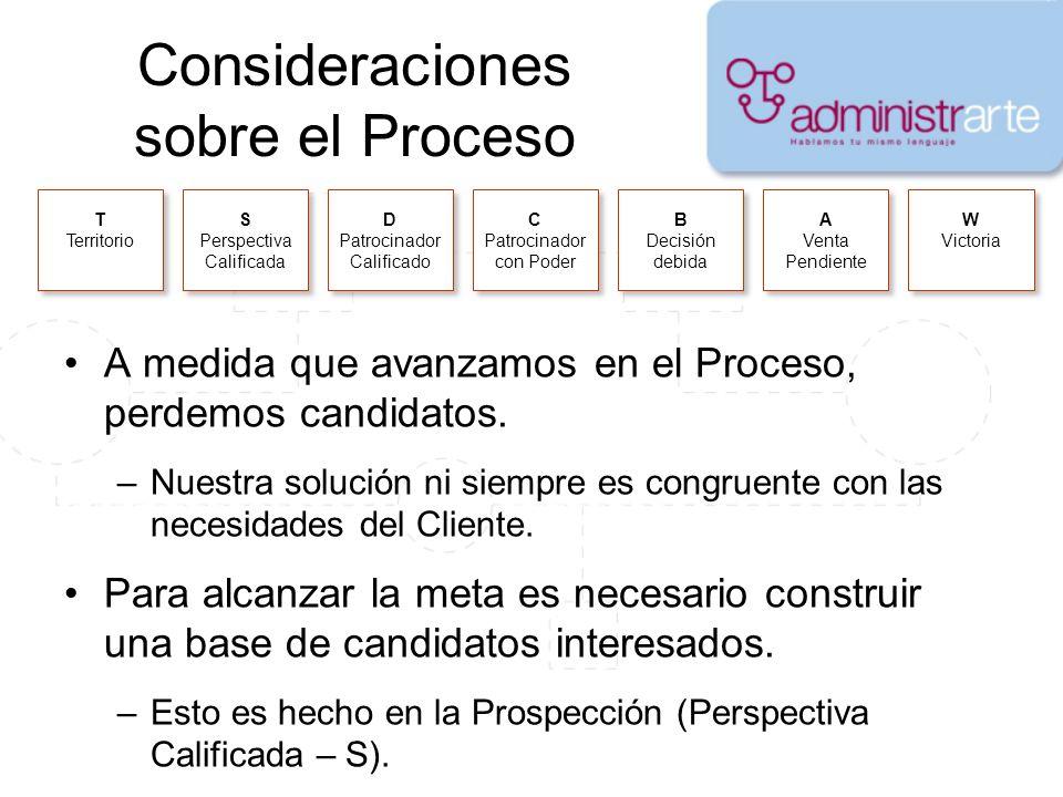 Consideraciones sobre el Proceso