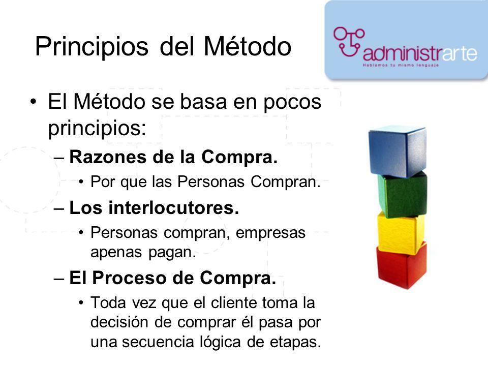 Principios del Método El Método se basa en pocos principios: