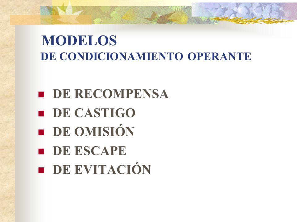 MODELOS DE CONDICIONAMIENTO OPERANTE