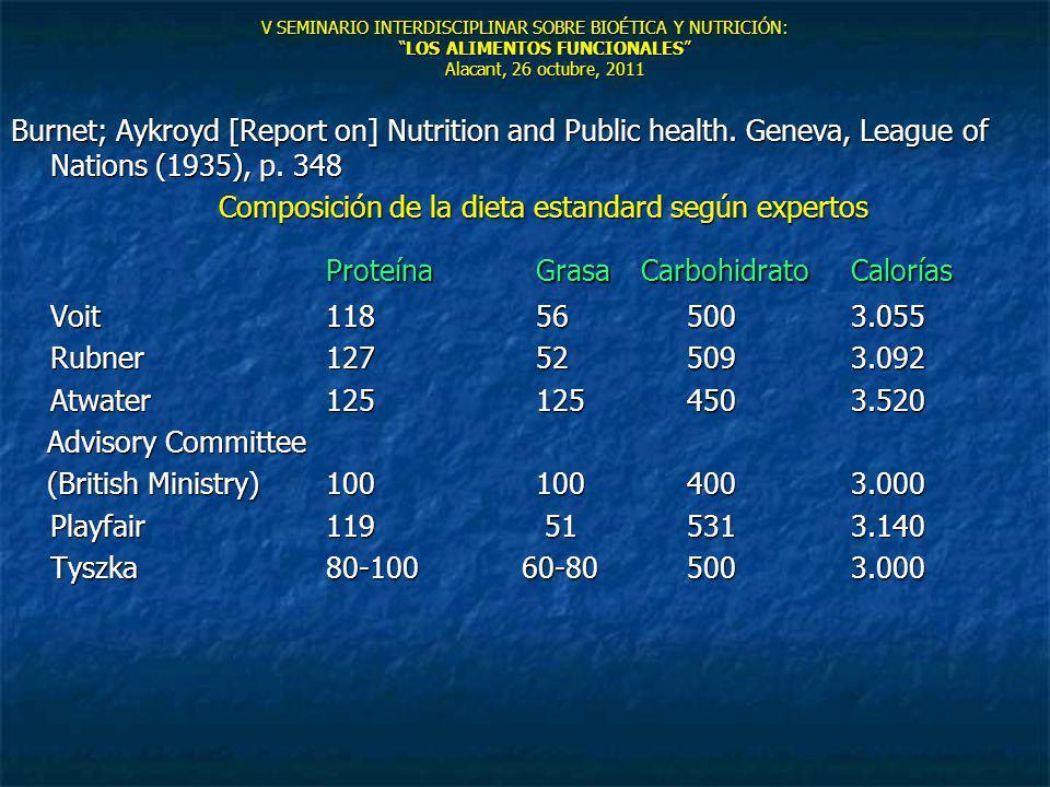 Composición de la dieta estandard según expertos