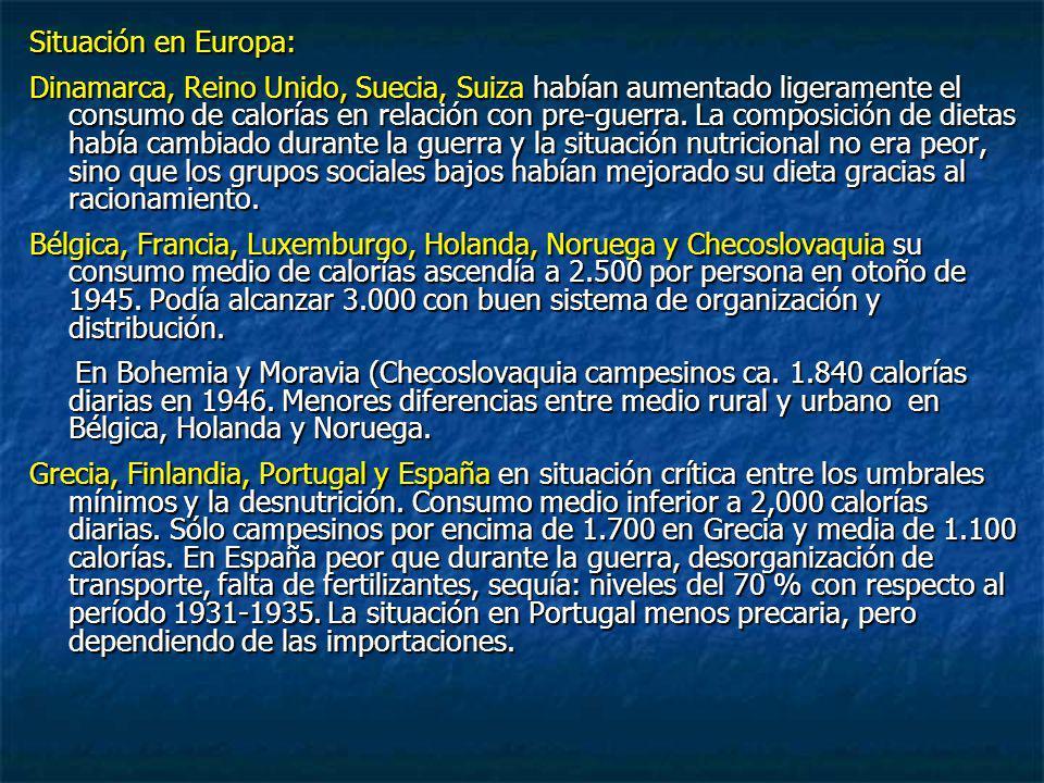 Situación en Europa: