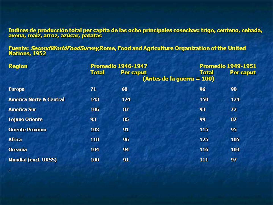 Region Promedio 1946-1947 Promedio 1949-1951