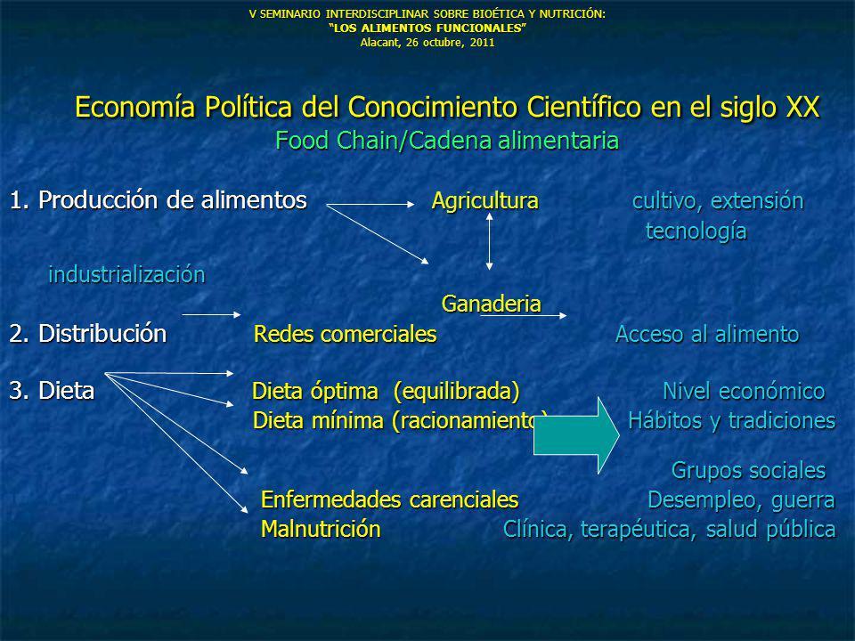 1. Producción de alimentos Agricultura cultivo, extensión