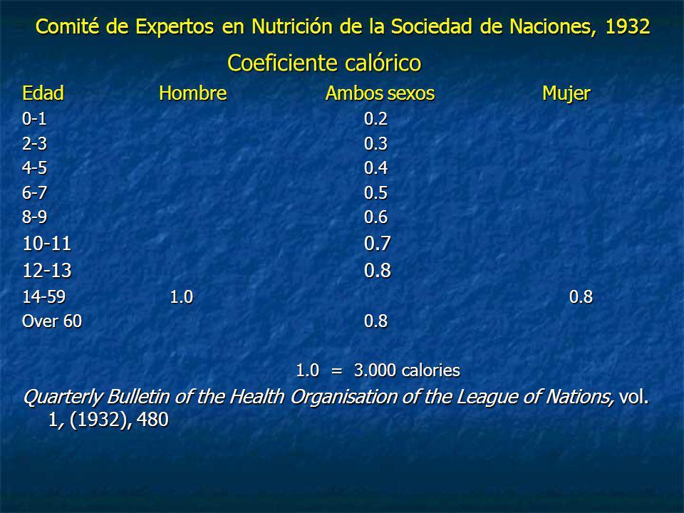 Comité de Expertos en Nutrición de la Sociedad de Naciones, 1932