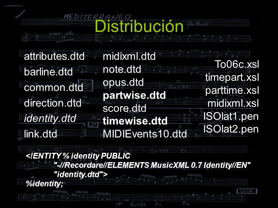 Distribución attributes.dtd barline.dtd common.dtd direction.dtd