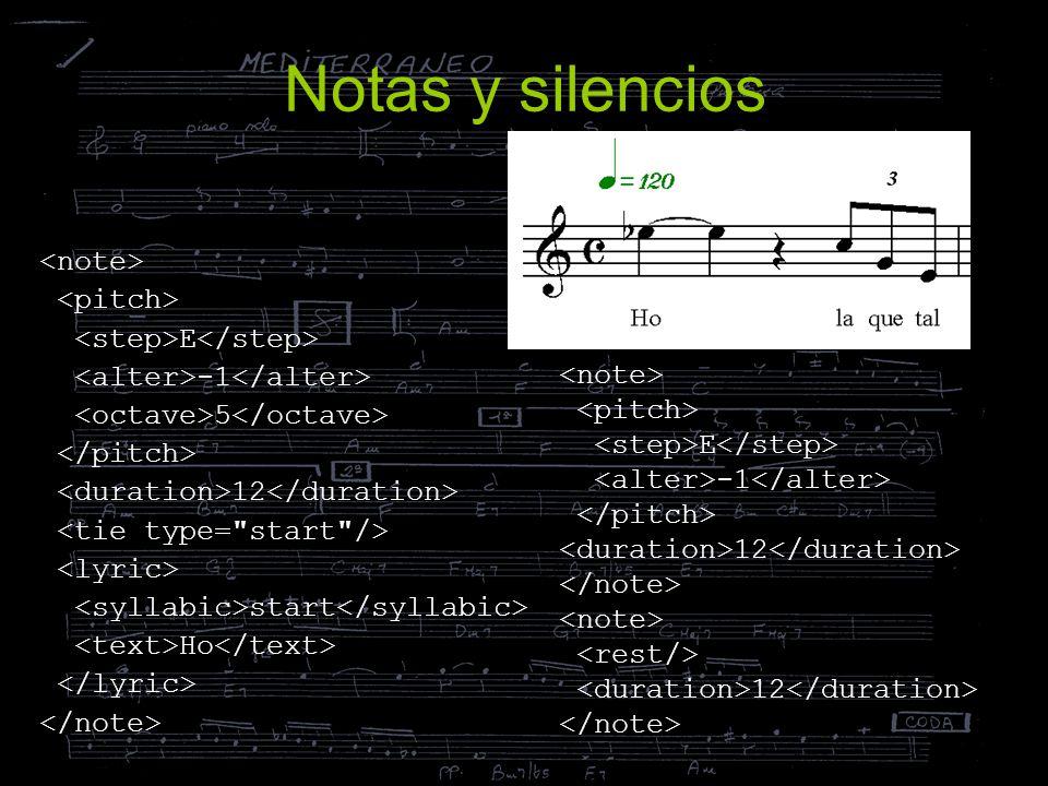 Notas y silencios <note> <pitch>