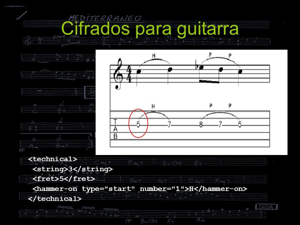 Cifrados para guitarra