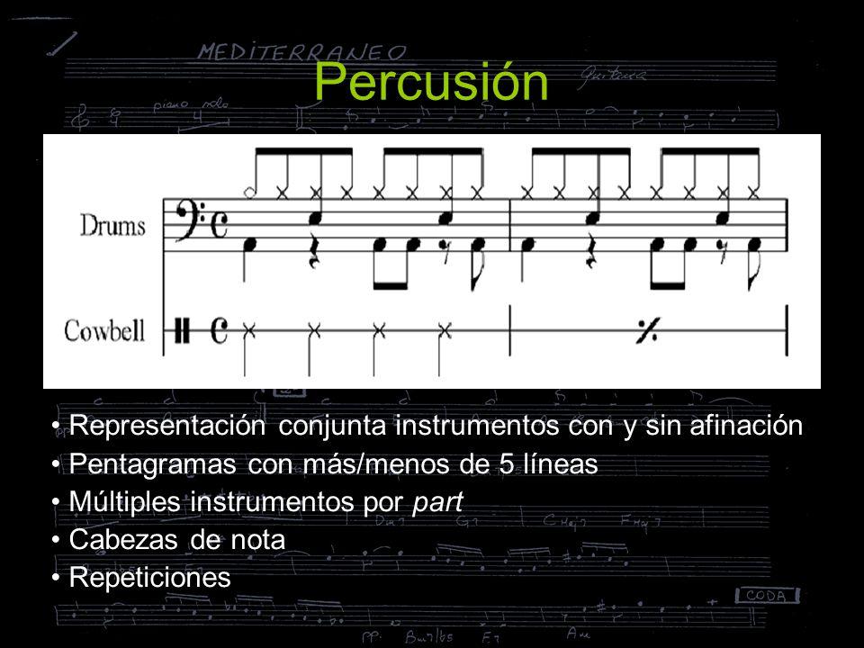 Percusión Representación conjunta instrumentos con y sin afinación