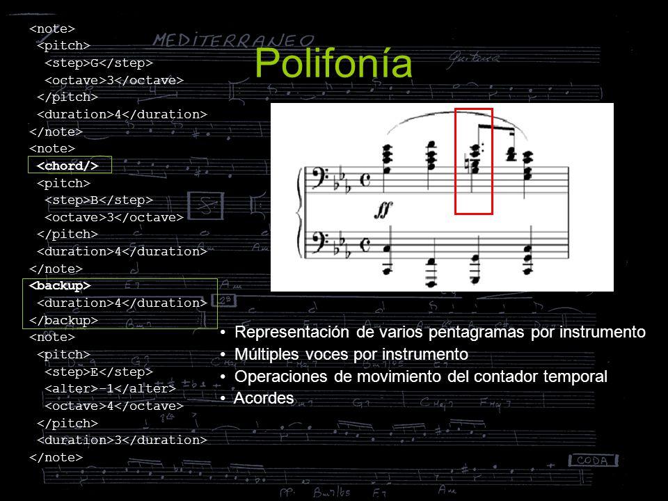 Polifonía Representación de varios pentagramas por instrumento