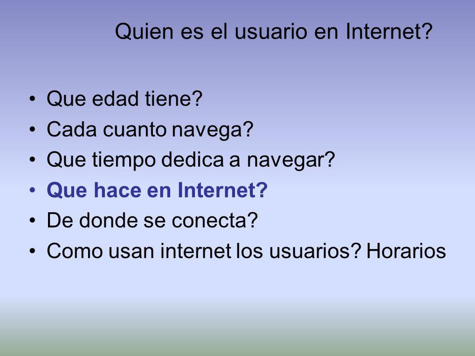 Quien es el usuario en Internet