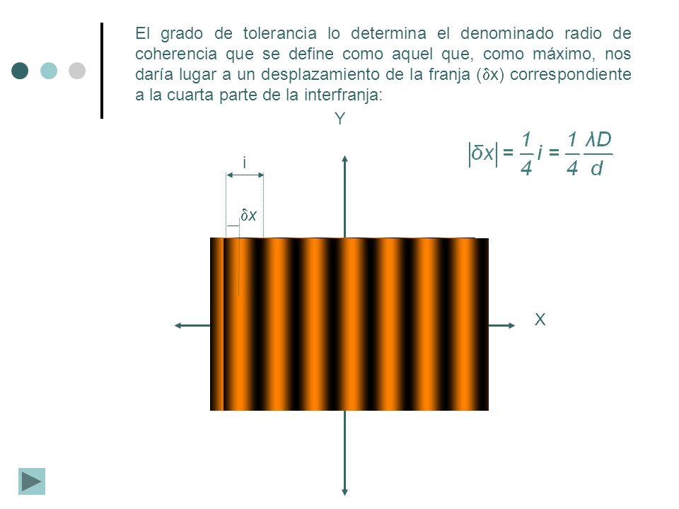 El grado de tolerancia lo determina el denominado radio de coherencia que se define como aquel que, como máximo, nos daría lugar a un desplazamiento de la franja (dx) correspondiente a la cuarta parte de la interfranja: