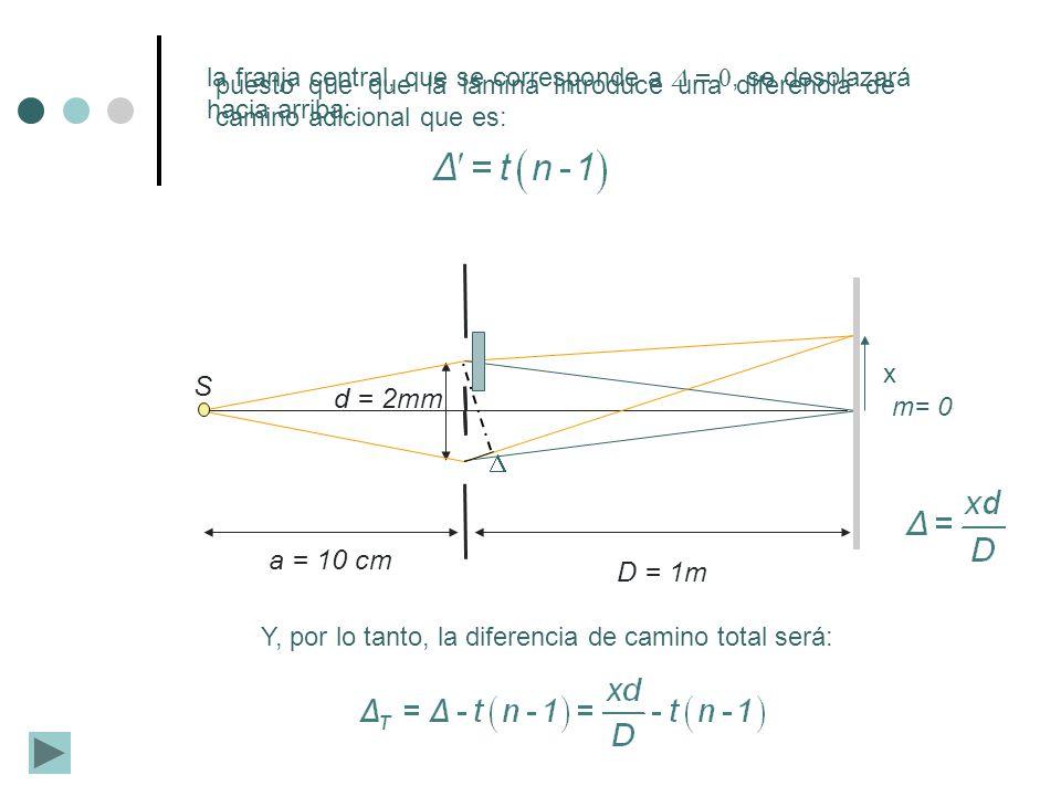 la franja central, que se corresponde a D = 0, se desplazará hacia arriba: