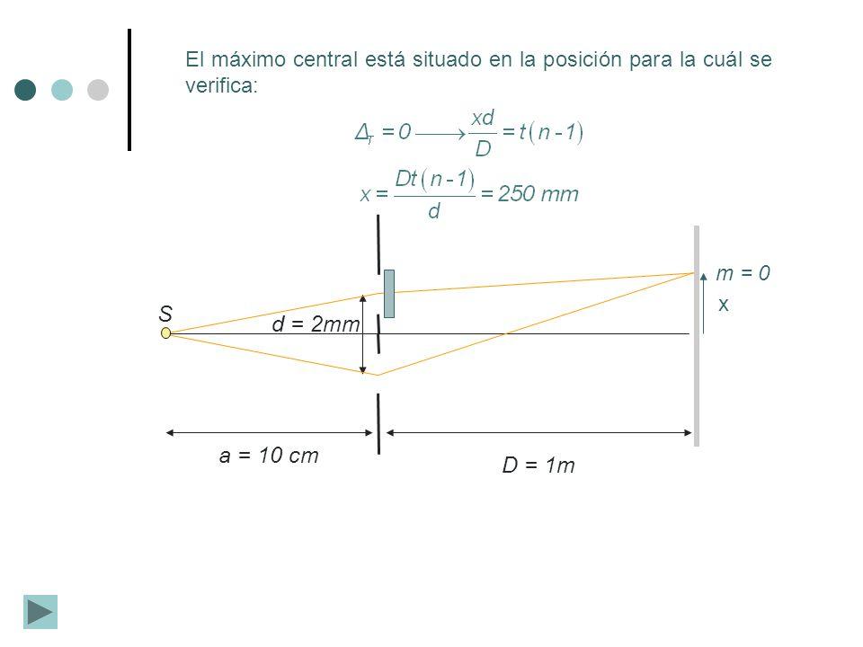 El máximo central está situado en la posición para la cuál se verifica: