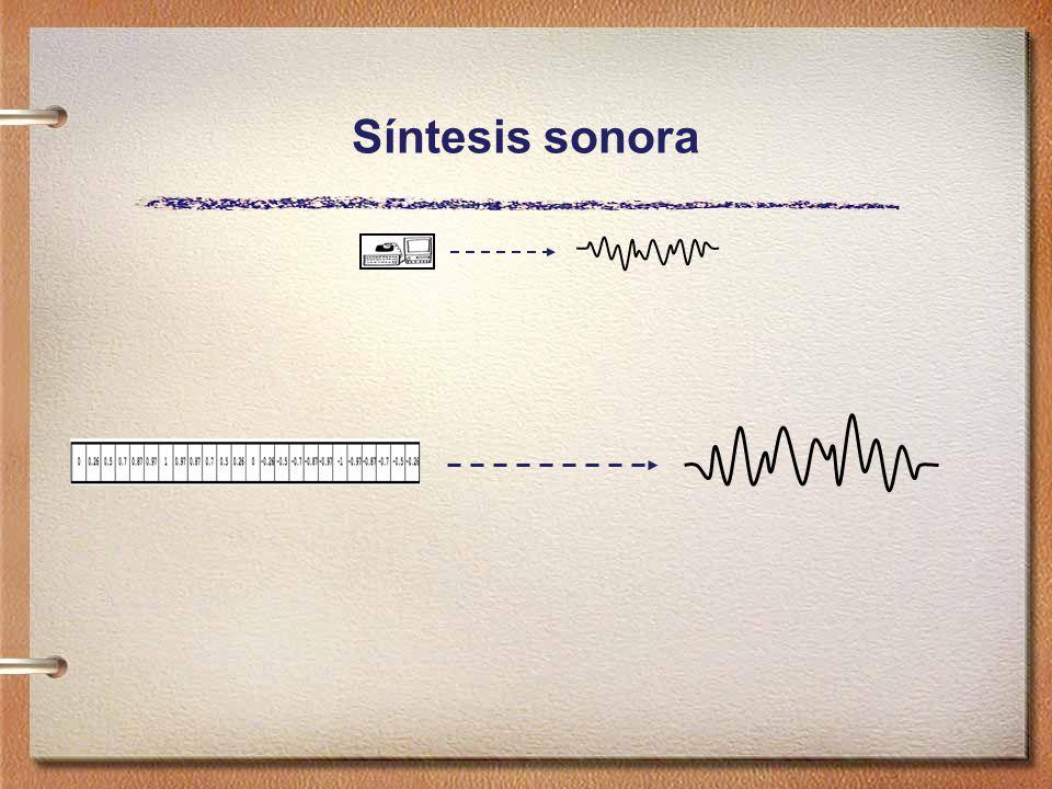 Síntesis sonora