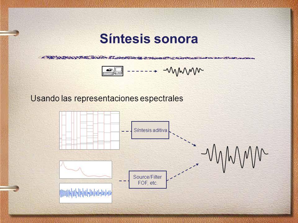Síntesis sonora Usando las representaciones espectrales