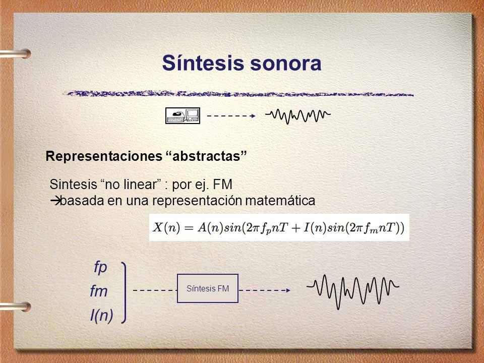 Síntesis sonora fp fm I(n) Representaciones abstractas