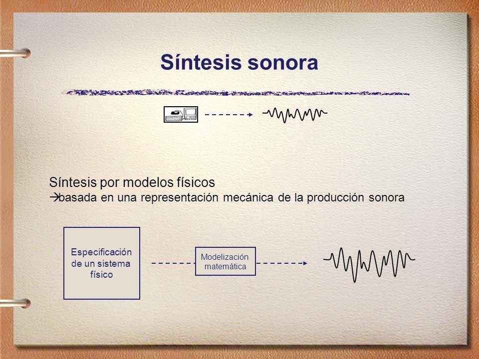 Síntesis sonora Síntesis por modelos físicos
