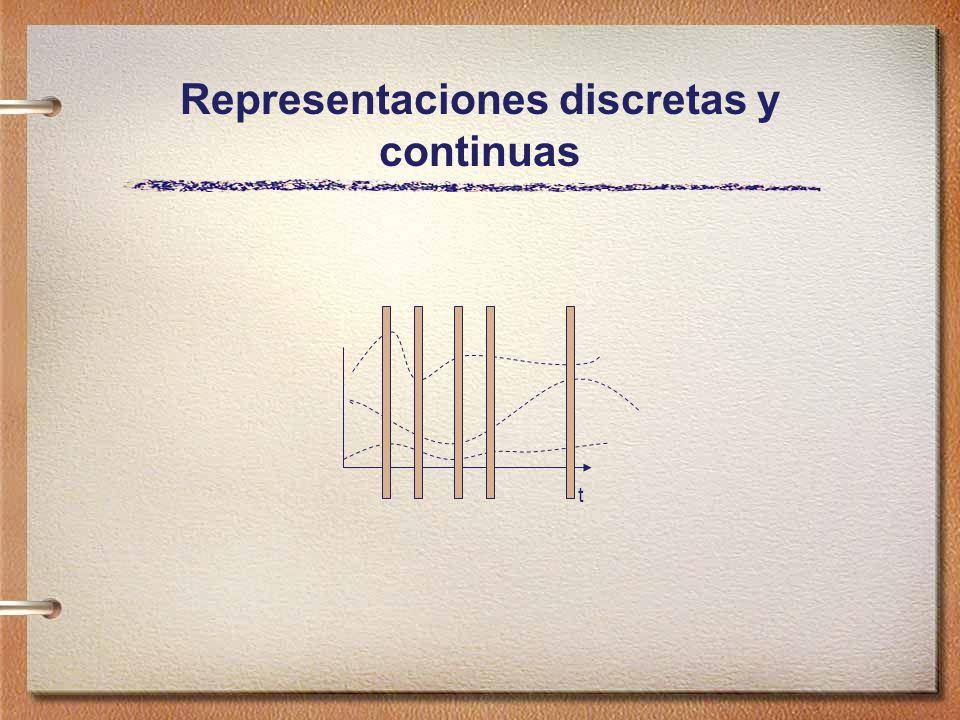 Representaciones discretas y continuas