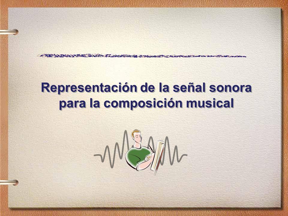 Representación de la señal sonora para la composición musical