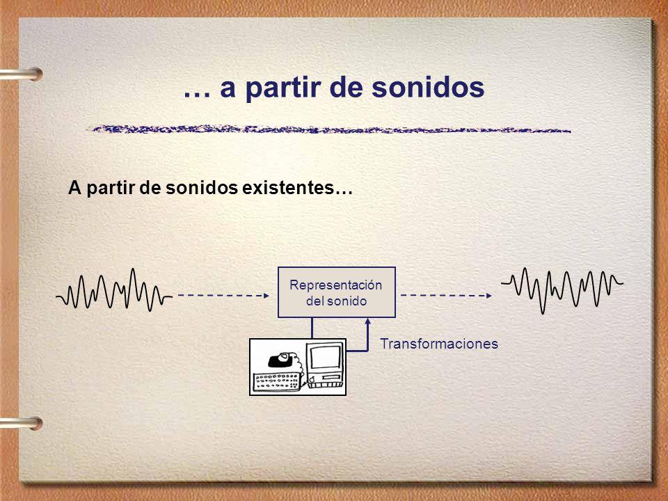 … a partir de sonidos A partir de sonidos existentes… Transformaciones