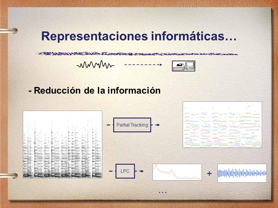 Representaciones informáticas…