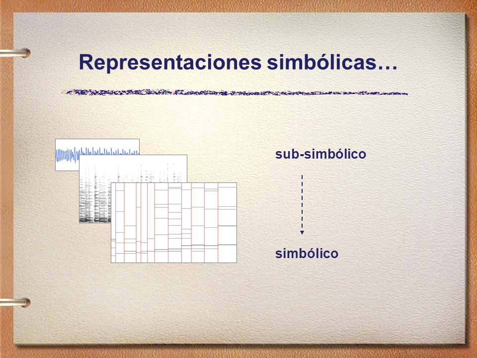 Representaciones simbólicas…